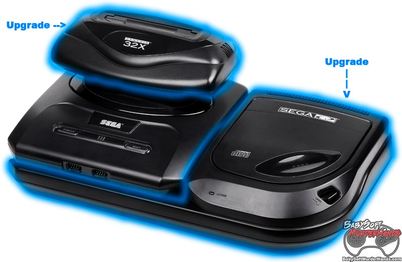 Sega Genesis 32X Sega CD Mega Drive