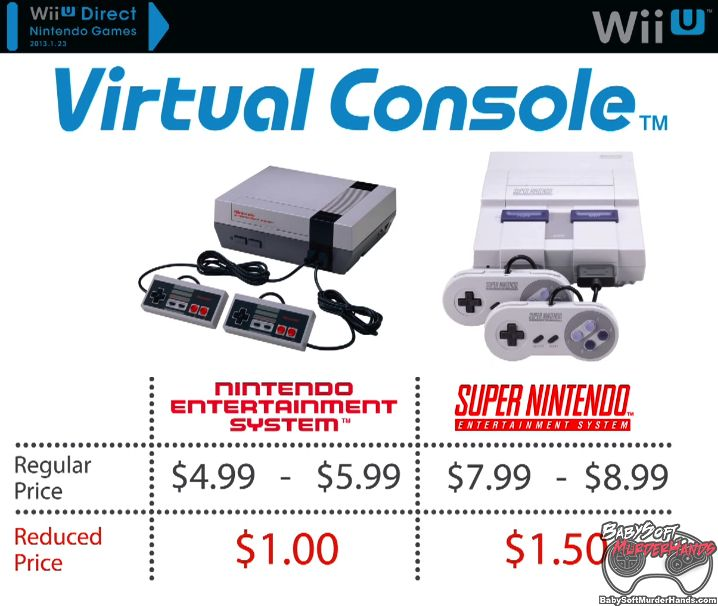 Nintendo Wii U Virtual Console Pricing SNES NES