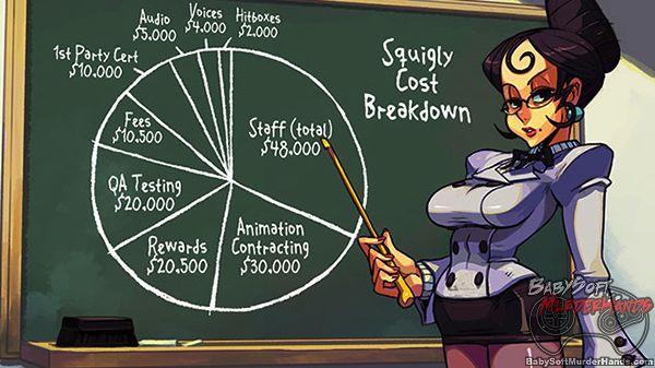 Skullgirls indiegogo dlc character 1